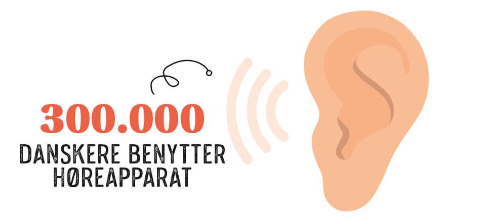 Tinnitus: Dine ører råber om hjælp