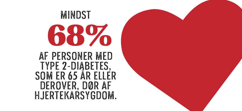 Overset dødsrisiko ved diabetes 2